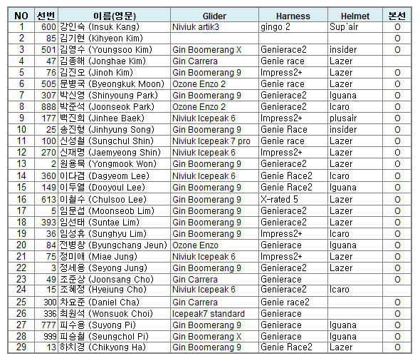 2014paraaccuracyfinal.jpg